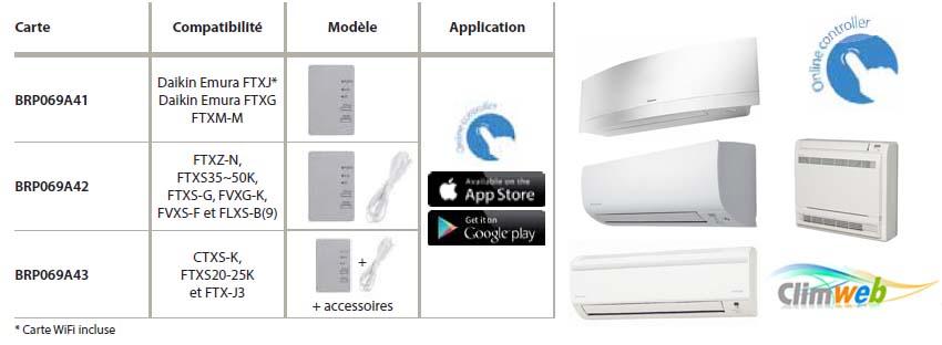 Carte Wi-fi Daikin