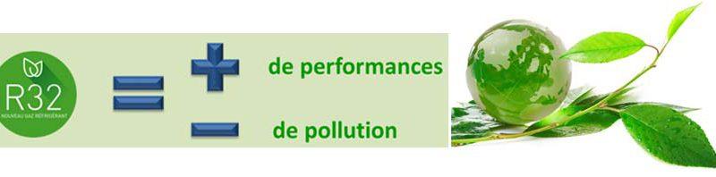 clim R32 FGAZ écologie